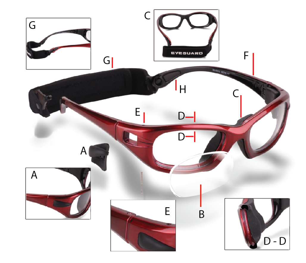 Eyeguard Exploded view Product Features